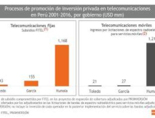 Todos debemos tener internet (y servicios digitales) Desafíos del ministro Vizcarra en telecomunicaciones
