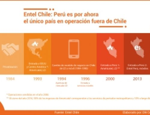 Sigue creciendo  Entel Perú: resultados 2016 y perspectivas 2017