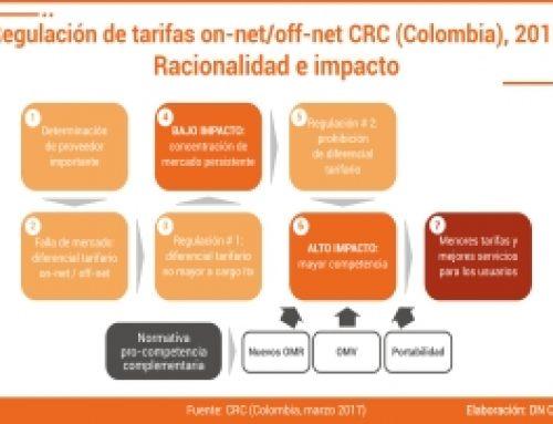 Regulación de tarifas móviles on-net/off-net: Colombia (2012)Alto impacto positivo en precios y servicios para los usuarios