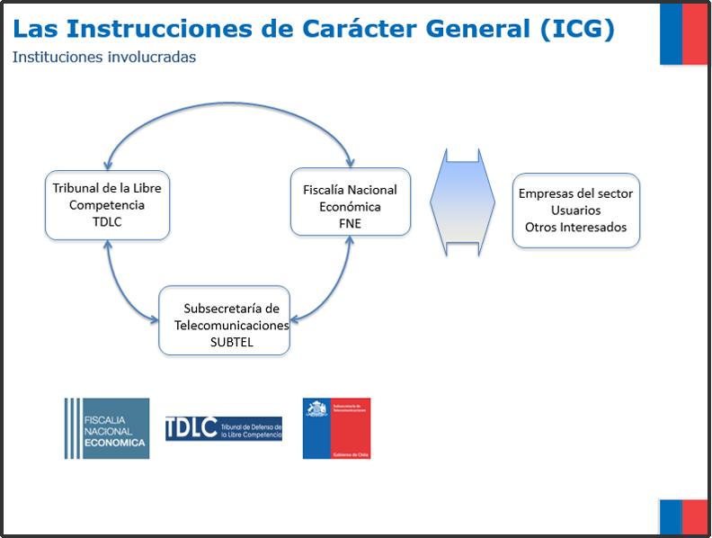 """Fuente: """"La regulación On-Net/Off-Net en Chile"""" (SUBTEL, marzo 2017)"""