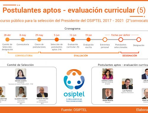 Postulantes aptos – evaluación curricular (5)Selección de Presidente del OSIPTEL 2017 - 2021 (2° convocatoria)