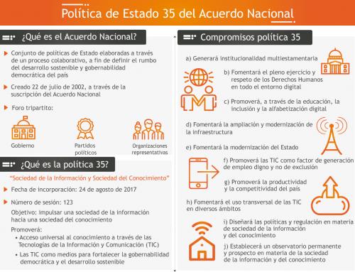 Política de Estado 35 del Acuerdo NacionalEl Acuerdo Nacional fue creado mediante suscripción del acta el 22 de julio del 2002