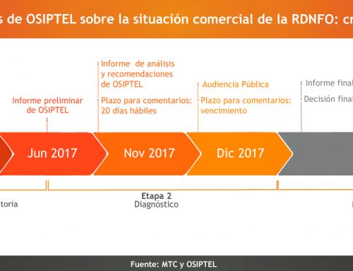 Análisis de OSIPTEL sobre la situación comercial de la RDNFO: cronograma