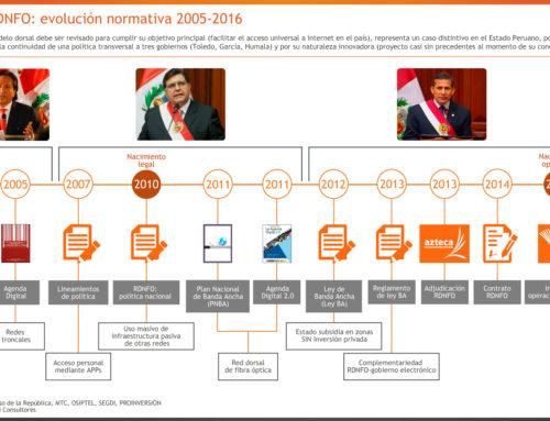 RDNFO: evolución normativa 2005-2016