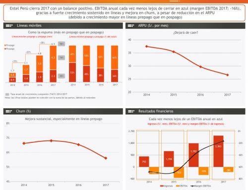 Entel Perú: resultados operativos y financieros 4T17
