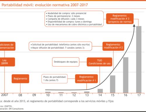 Portabilidad móvil: evolución normativa 2007-2017