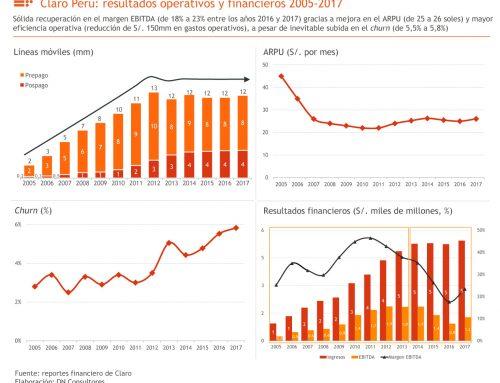 Claro Perú: resultados operativos y financieros 2005-2017