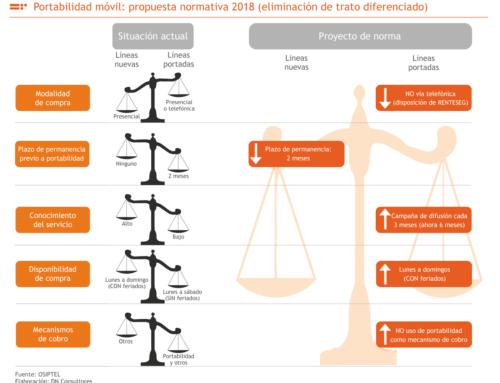 Portabilidad móvil: propuesta normativa 2018 (eliminación de trato diferenciado)