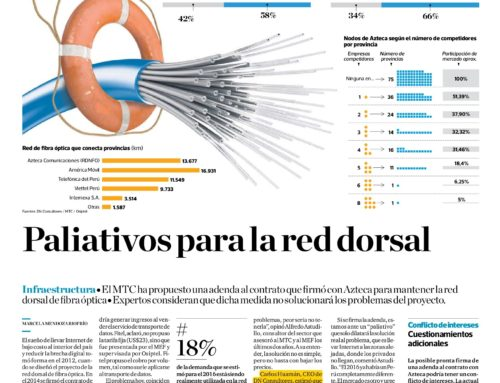 Paliativos para la red dorsalEl Comercio