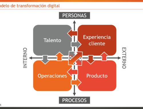 OSIPTEL: mientras más simple, mejorEnfoque regulatorio en proceso de transformación digital