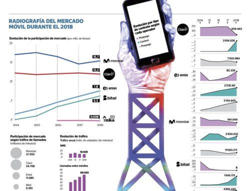 Móviles: un crecimiento de alto costoDía 1