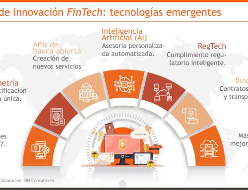 FinTech: I&D e innovación, palancas de crecimiento Política pública agresiva como complemento al esfuerzo del sector privado