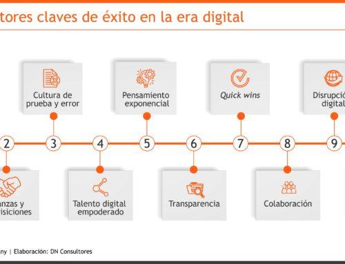 CADE Digital 2020: vamos por másÉxito de la CADE Digital 2019 impone un umbral bastante exigente
