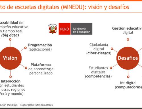 Escuelas digitales (MINEDU): pasos inicialesImportante potencial para reducir la brecha educativa y digital en el país
