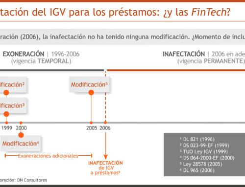 FinTech e IGV: el canto de las sirenas¿Inafectación para todos?